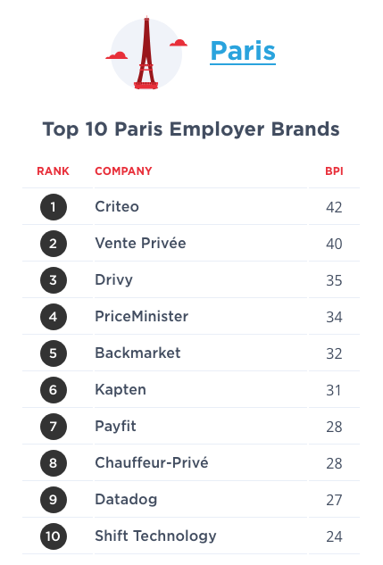 entreprises-tech-paris